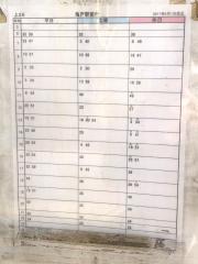 「上野桜木」バス停留所