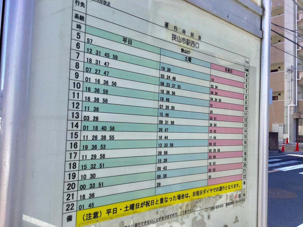 動物 彩 の 病院 森 埼玉県狭山市の動物病院|彩の森動物病院