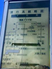「千石町」バス停留所