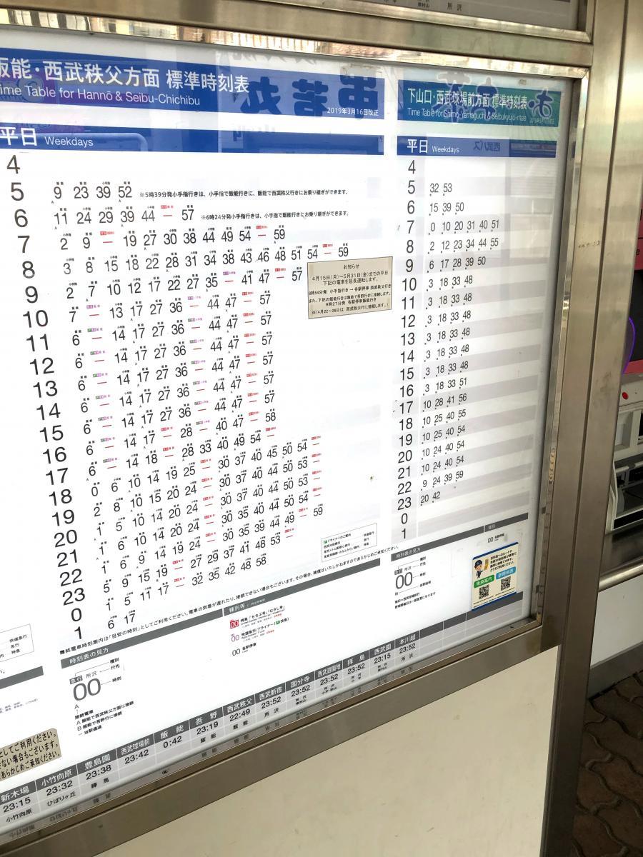 日間 10 天気 所沢 予報
